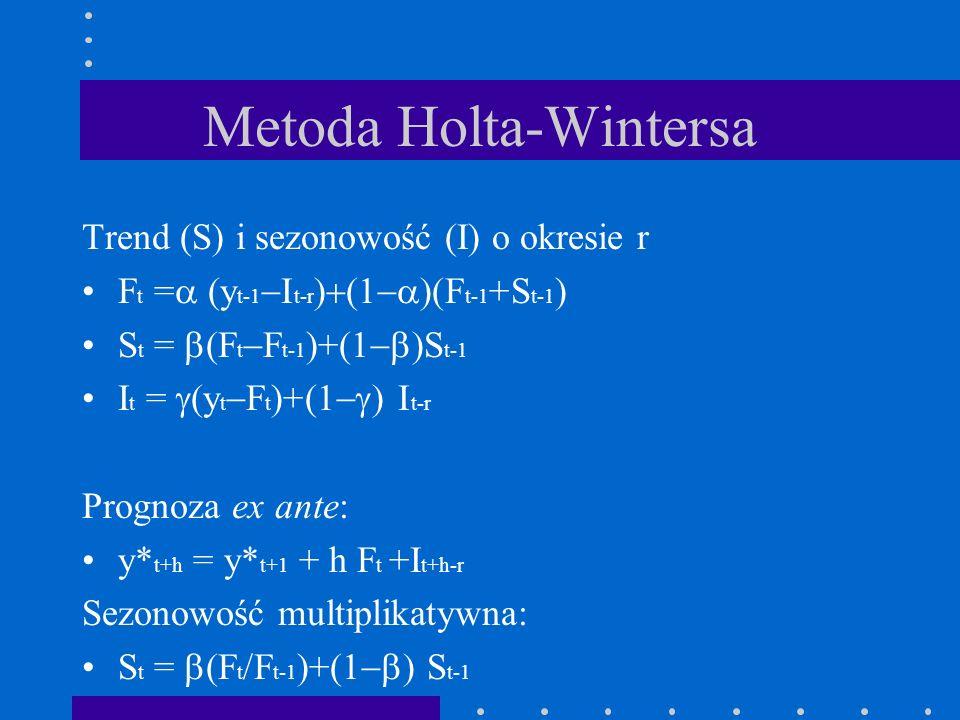 Metoda Holta-Wintersa Trend (S) i sezonowość (I) o okresie r F t = (y t-1 t-r F t-1 +S t-1 ) S t = F t F t-1 )+(1 S t-1 I t = y t F t )+(1 t-r Prognoz