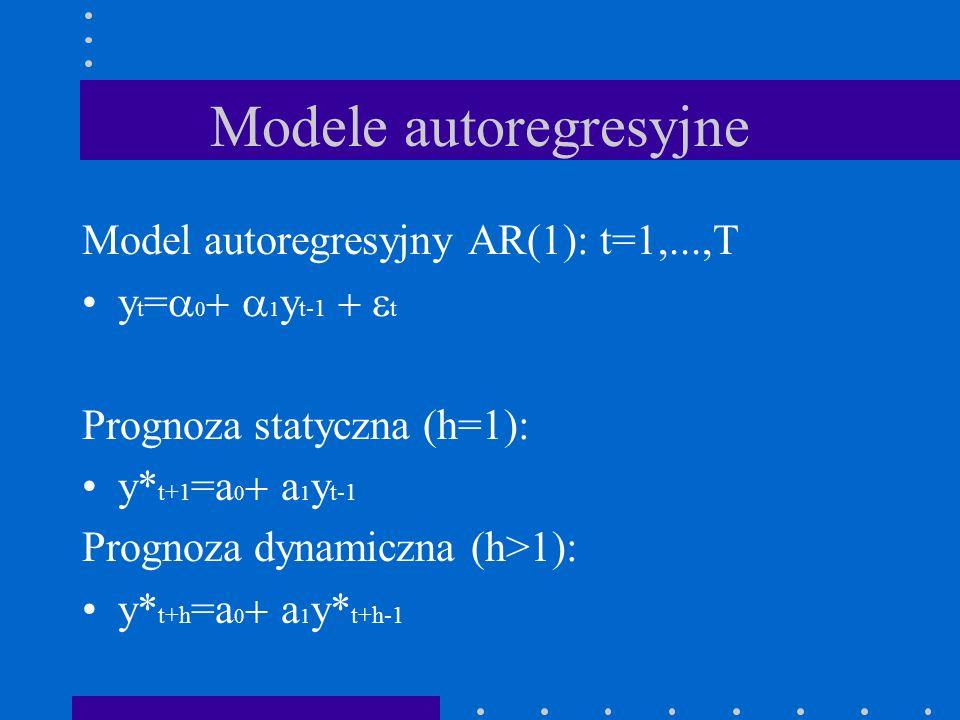 Modele autoregresyjne Model autoregresyjny AR(1): t=1,...,T y t = 0 1 y t-1 t Prognoza statyczna (h=1): y* t+1 =a 0 a 1 y t-1 Prognoza dynamiczna (h>1