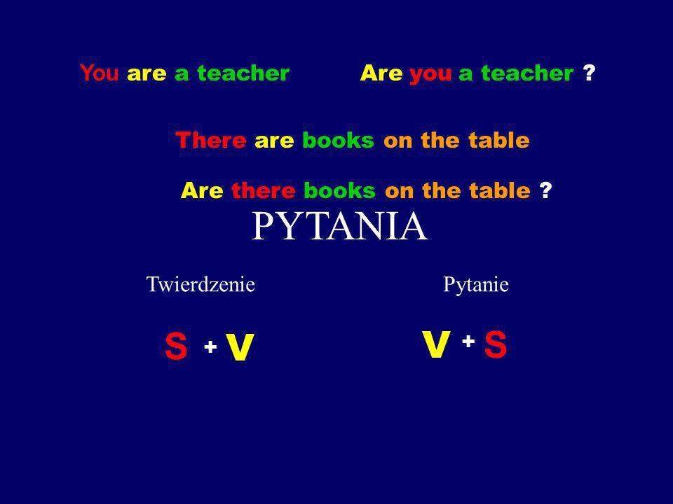 There are books on the table Na stole są książki Wniosek 2:W polskim szyk zdania może być różny W angielskim -jest STAŁY I know this book Znam tę ksią