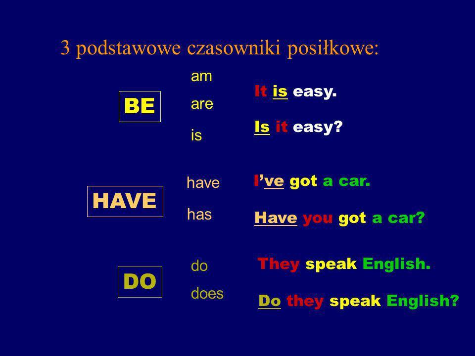 You are a teacherAre you a teacher ? S + V TwierdzeniePytanie V + S Czasownik, który przestawia się, aby utworzyć pytanie nazywamy czasownikiem POSIŁK