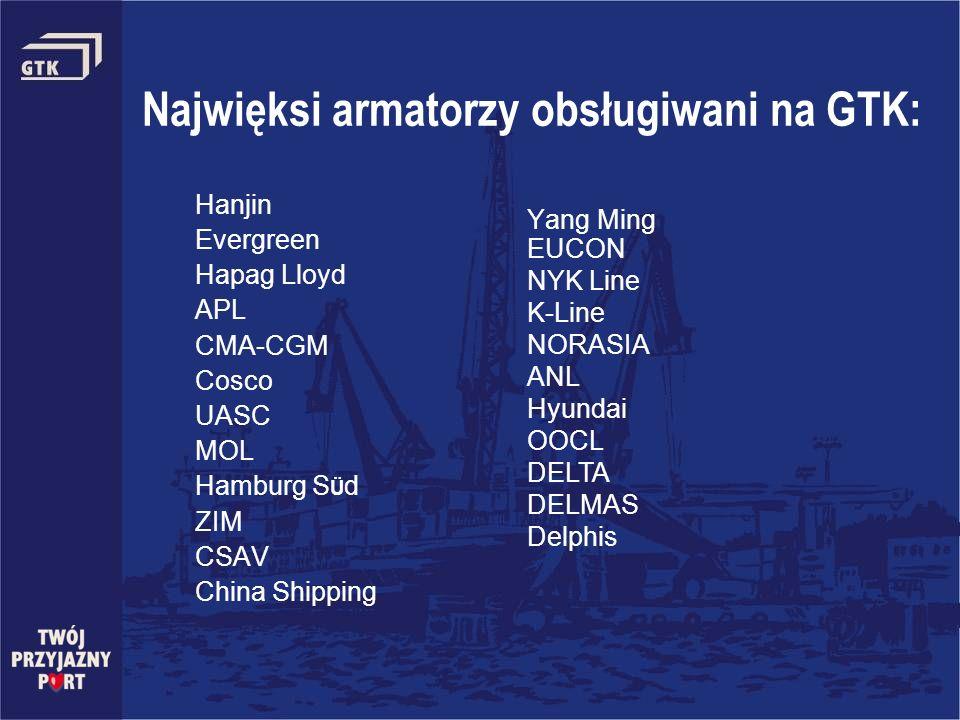 Najwięksi armatorzy obsługiwani na GTK: Hanjin Evergreen Hapag Lloyd APL CMA-CGM Cosco UASC MOL Hamburg S Ü d ZIM CSAV China Shipping Yang Ming EUCON
