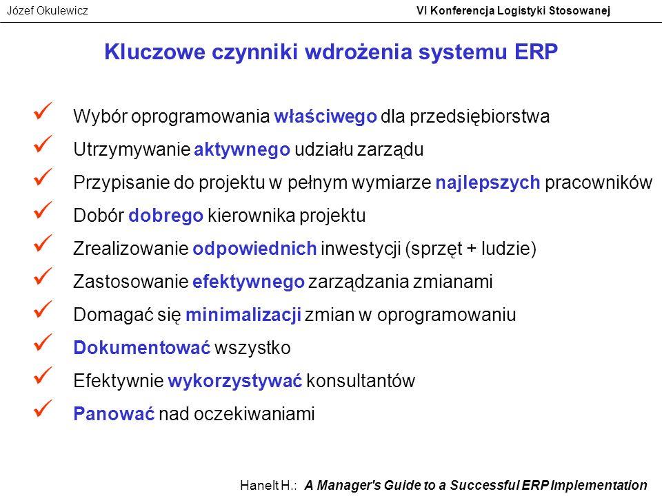 Józef Okulewicz VI Konferencja Logistyki Stosowanej Wybór oprogramowania właściwego dla przedsiębiorstwa Utrzymywanie aktywnego udziału zarządu Przypi