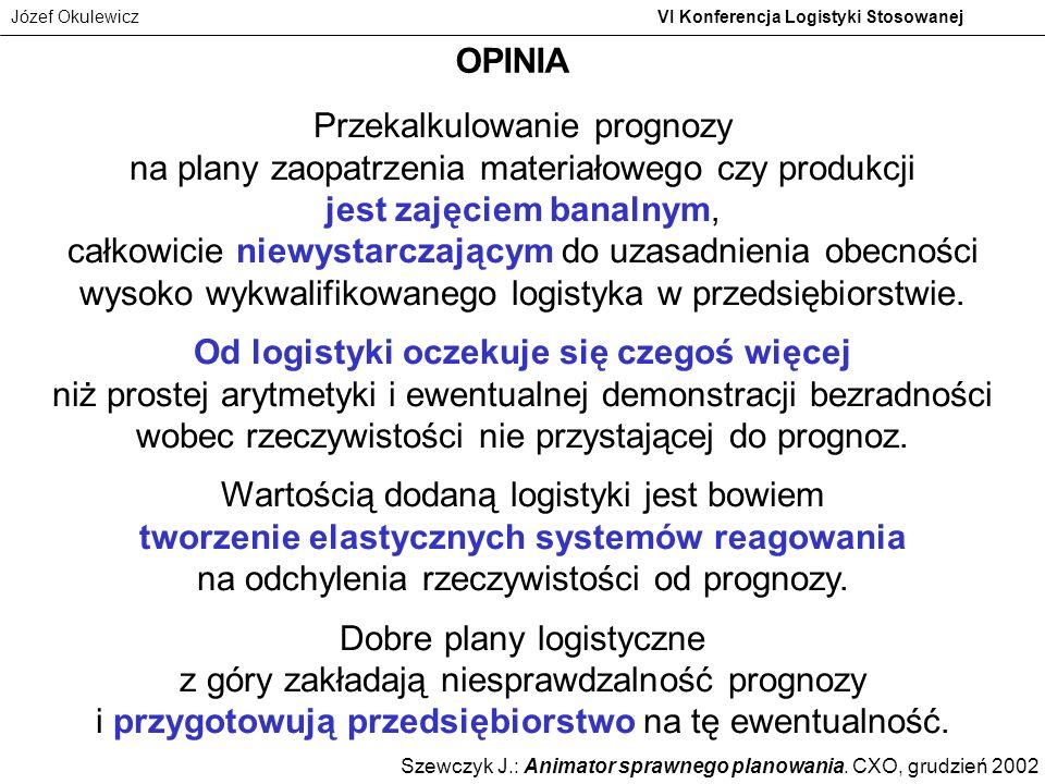 Józef Okulewicz VI Konferencja Logistyki Stosowanej Przekalkulowanie prognozy na plany zaopatrzenia materiałowego czy produkcji jest zajęciem banalnym