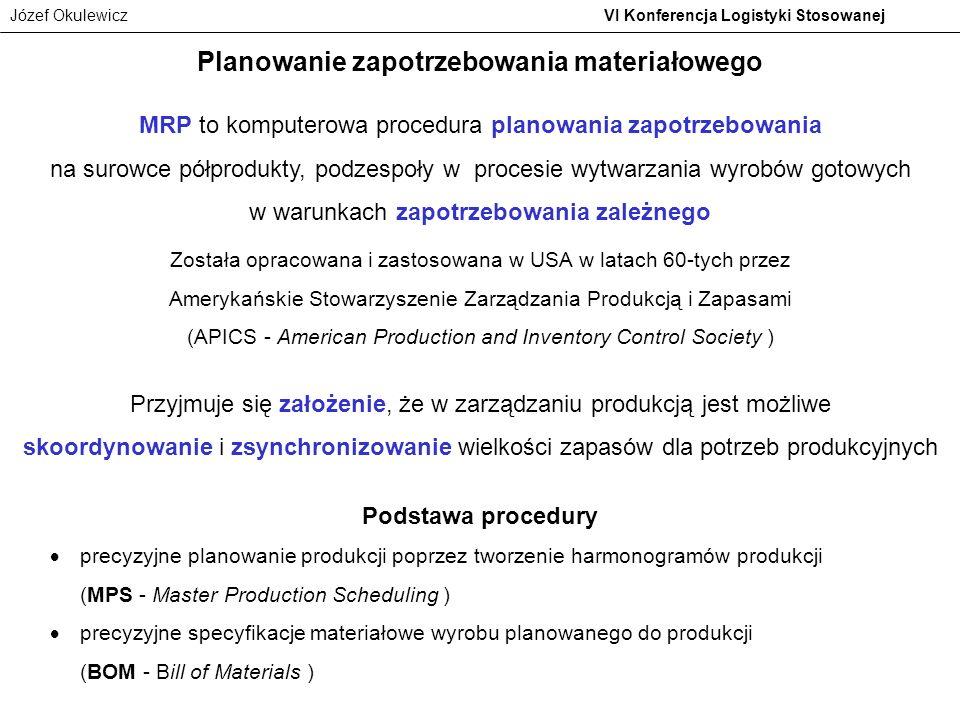 Józef Okulewicz VI Konferencja Logistyki Stosowanej Planowanie zapotrzebowania materiałowego MRP to komputerowa procedura planowania zapotrzebowania n