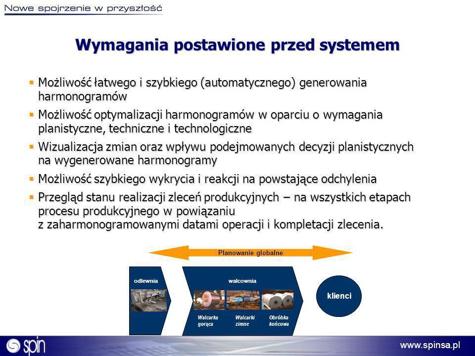 www.spinsa.pl Wymagania postawione przed systemem Możliwość łatwego i szybkiego (automatycznego) generowania harmonogramów Możliwość łatwego i szybkie