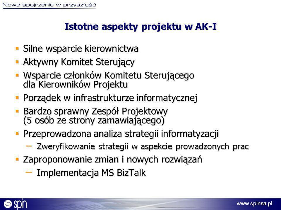 www.spinsa.pl Istotne aspekty projektu w AK-I Silne wsparcie kierownictwa Silne wsparcie kierownictwa Aktywny Komitet Sterujący Aktywny Komitet Steruj