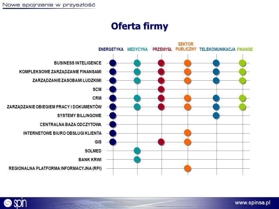 www.spinsa.pl Oferta firmy ENERGETYKAMEDYCYNAPRZEMYSŁ SEKTORPUBLICZNY TELEKOMUNIKACJAFINANSE BUSINESS INTELIGENCE KOMPLEKSOWE ZARZĄDZANIE FINANSAMI ZA