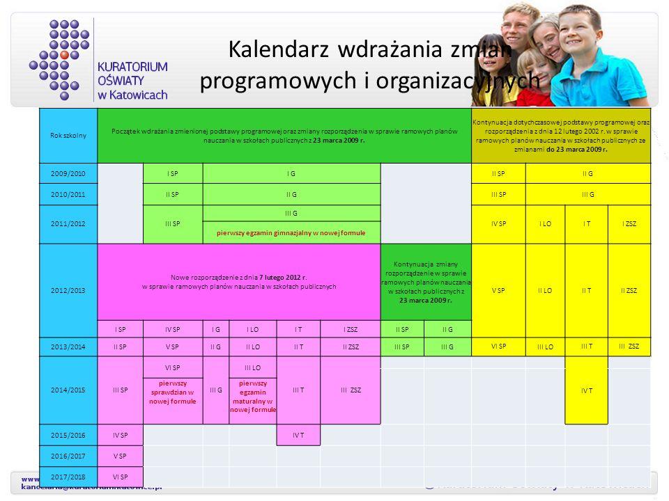Kalendarz wdrażania zmian programowych i organizacyjnych Rok szkolny Początek wdrażania zmienionej podstawy programowej oraz zmiany rozporządzenia w sprawie ramowych planów nauczania w szkołach publicznych z 23 marca 2009 r.