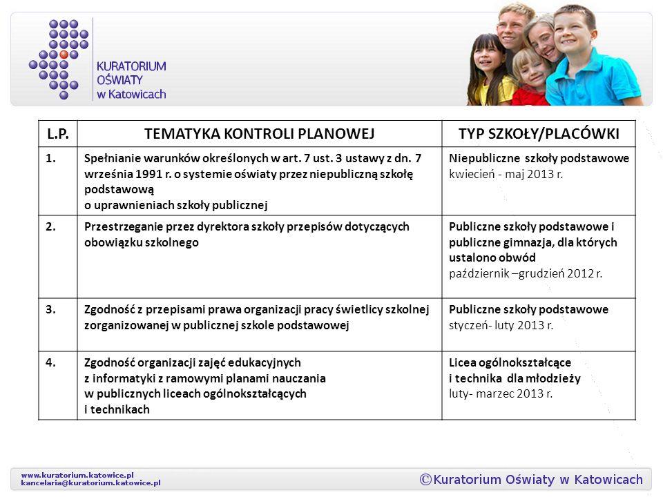 L.P.TEMATYKA KONTROLI PLANOWEJTYP SZKOŁY/PLACÓWKI 1.Spełnianie warunków określonych w art. 7 ust. 3 ustawy z dn. 7 września 1991 r. o systemie oświaty