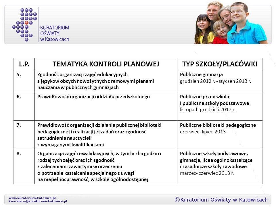 L.P.TEMATYKA KONTROLI PLANOWEJTYP SZKOŁY/PLACÓWKI 5.Zgodność organizacji zajęć edukacyjnych z języków obcych nowożytnych z ramowymi planami nauczania