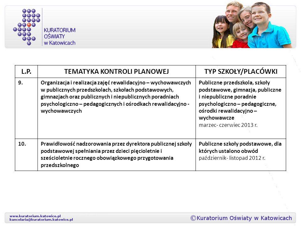 L.P.TEMATYKA KONTROLI PLANOWEJTYP SZKOŁY/PLACÓWKI 9.Organizacja i realizacja zajęć rewalidacyjno – wychowawczych w publicznych przedszkolach, szkołach