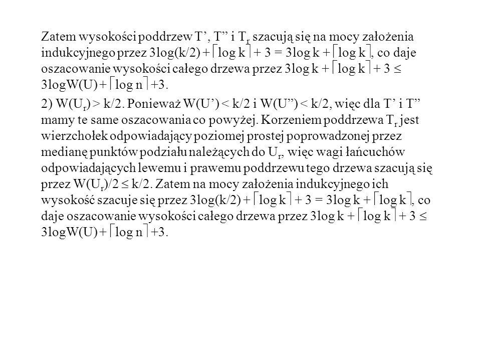 Zatem wysokości poddrzew T, T i T r szacują się na mocy założenia indukcyjnego przez 3log(k/2) + log k + 3 = 3log k + log k, co daje oszacowanie wysokości całego drzewa przez 3log k + log k + 3 3logW(U) + log n +3.
