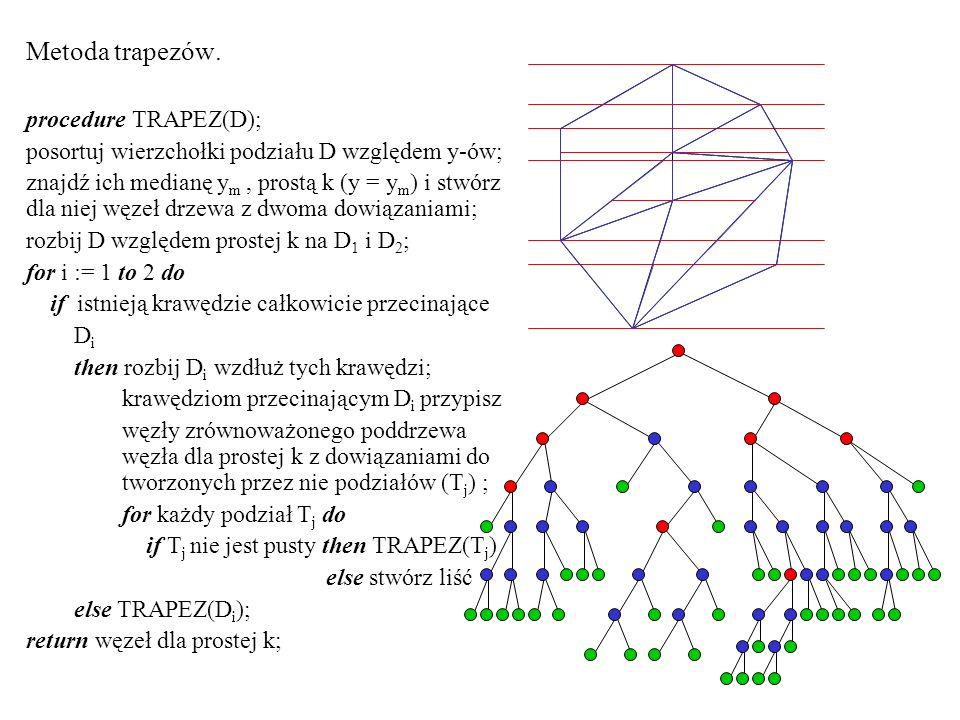 Metoda trapezów.
