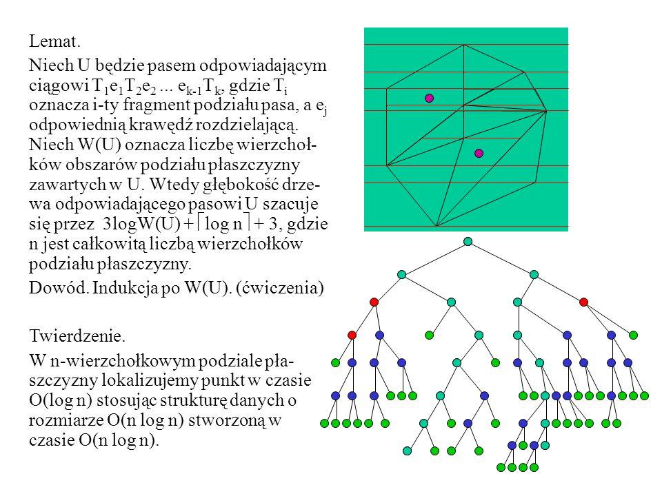 Metoda separatorów.Definicja.