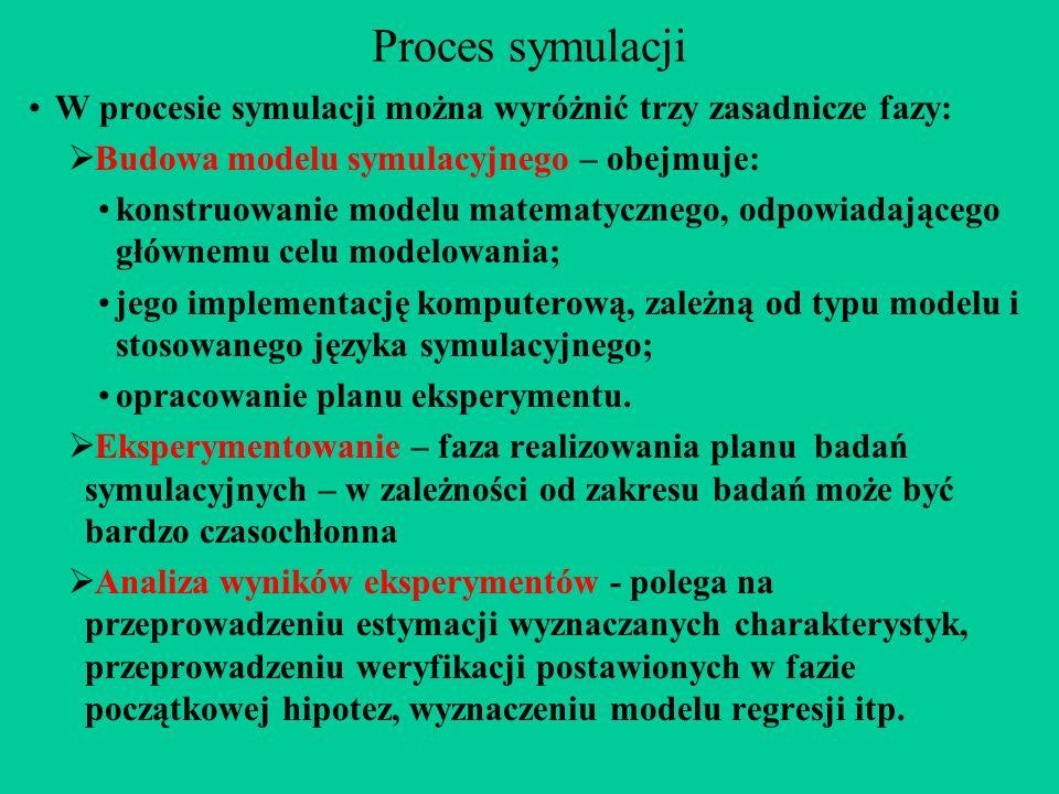Proces symulacji W procesie symulacji można wyróżnić trzy zasadnicze fazy: Budowa modelu symulacyjnego – obejmuje: konstruowanie modelu matematycznego, odpowiadającego głównemu celu modelowania; jego implementację komputerową, zależną od typu modelu i stosowanego języka symulacyjnego; opracowanie planu eksperymentu.