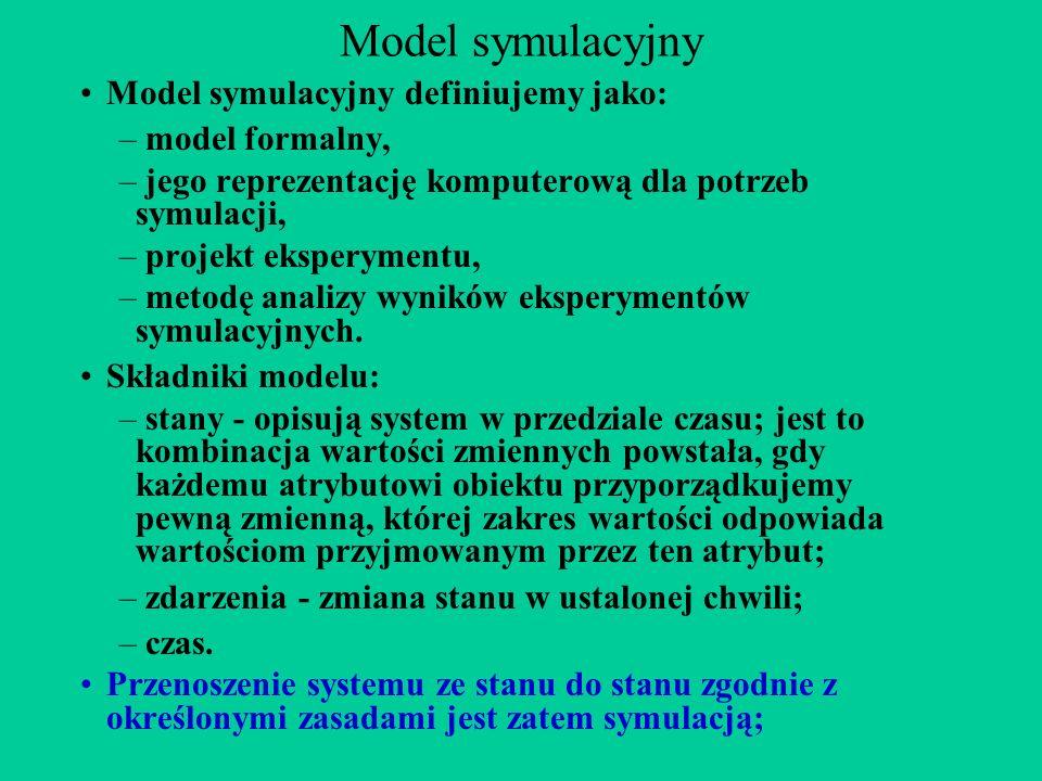 Model symulacyjny Model symulacyjny definiujemy jako: – model formalny, – jego reprezentację komputerową dla potrzeb symulacji, – projekt eksperymentu, – metodę analizy wyników eksperymentów symulacyjnych.