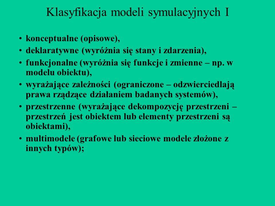 Klasyfikacja modeli symulacyjnych I konceptualne (opisowe), deklaratywne (wyróżnia się stany i zdarzenia), funkcjonalne (wyróżnia się funkcje i zmienne – np.