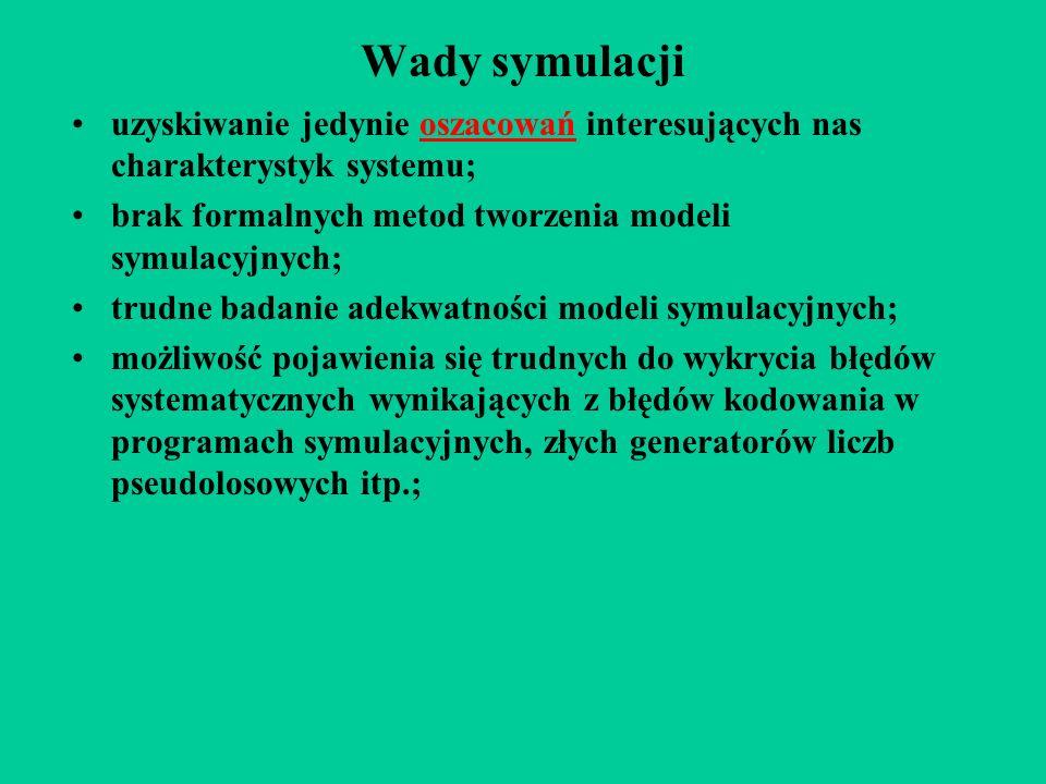 Wady symulacji uzyskiwanie jedynie oszacowań interesujących nas charakterystyk systemu; brak formalnych metod tworzenia modeli symulacyjnych; trudne b