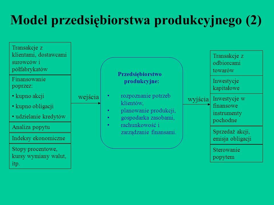 Model przedsiębiorstwa produkcyjnego (2) Przedsiębiorstwo produkcyjne: rozpoznanie potrzeb klientów, planowanie produkcji, gospodarka zasobami, rachunkowość i zarządzanie finansami.