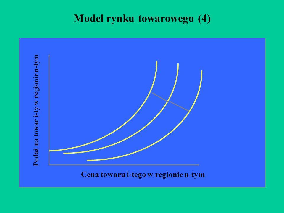 Model rynku towarowego (4) Cena towaru i-tego w regionie n-tym Podaż na towar i-ty w regionie n-tym