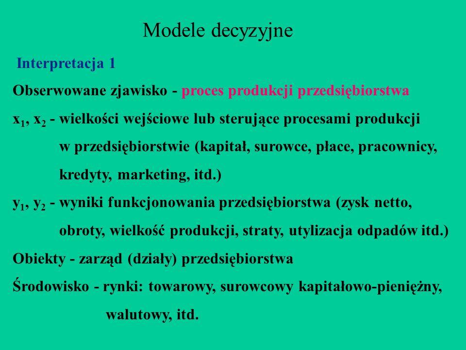 Modele decyzyjne Obserwowane zjawisko - proces produkcji przedsiębiorstwa x 1, x 2 - wielkości wejściowe lub sterujące procesami produkcji w przedsiębiorstwie (kapitał, surowce, płace, pracownicy, kredyty, marketing, itd.) y 1, y 2 - wyniki funkcjonowania przedsiębiorstwa (zysk netto, obroty, wielkość produkcji, straty, utylizacja odpadów itd.) Obiekty - zarząd (działy) przedsiębiorstwa Środowisko - rynki: towarowy, surowcowy kapitałowo-pieniężny, walutowy, itd.