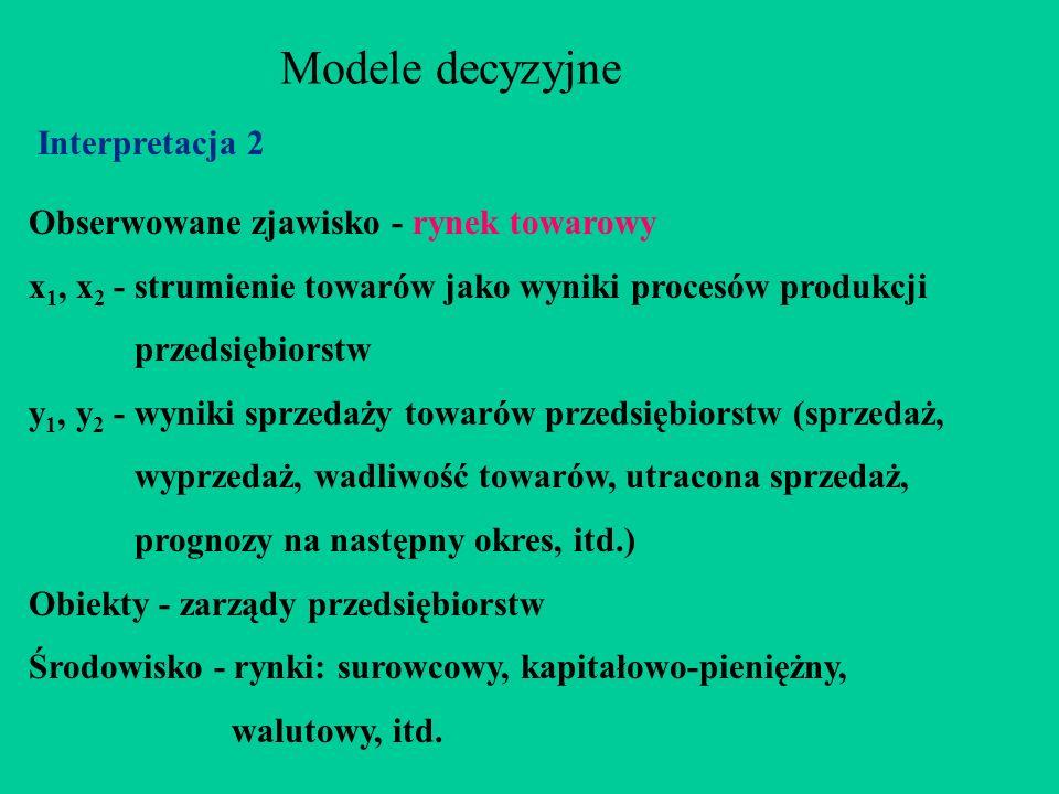 Modele decyzyjne Obserwowane zjawisko - rynek towarowy x 1, x 2 - strumienie towarów jako wyniki procesów produkcji przedsiębiorstw y 1, y 2 - wyniki sprzedaży towarów przedsiębiorstw (sprzedaż, wyprzedaż, wadliwość towarów, utracona sprzedaż, prognozy na następny okres, itd.) Obiekty - zarządy przedsiębiorstw Środowisko - rynki: surowcowy, kapitałowo-pieniężny, walutowy, itd.