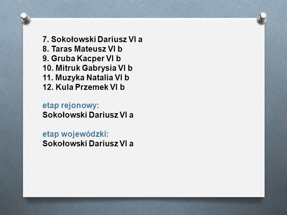 7. Sokołowski Dariusz VI a 8. Taras Mateusz VI b 9. Gruba Kacper VI b 10. Mitruk Gabrysia VI b 11. Muzyka Natalia VI b 12. Kula Przemek VI b etap rejo