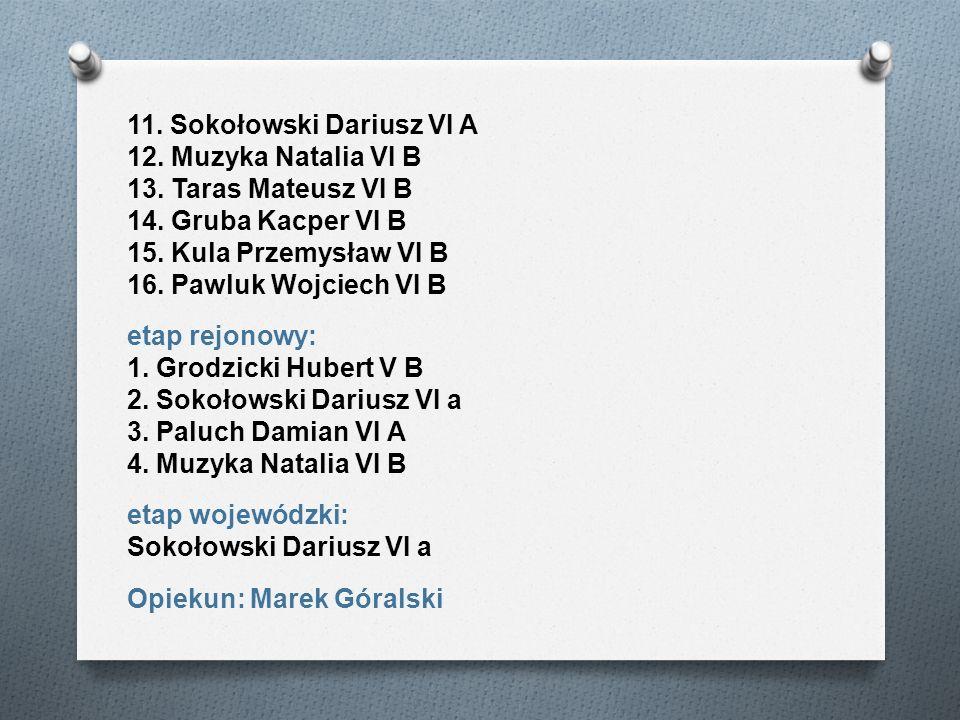 11. Sokołowski Dariusz VI A 12. Muzyka Natalia VI B 13. Taras Mateusz VI B 14. Gruba Kacper VI B 15. Kula Przemysław VI B 16. Pawluk Wojciech VI B eta