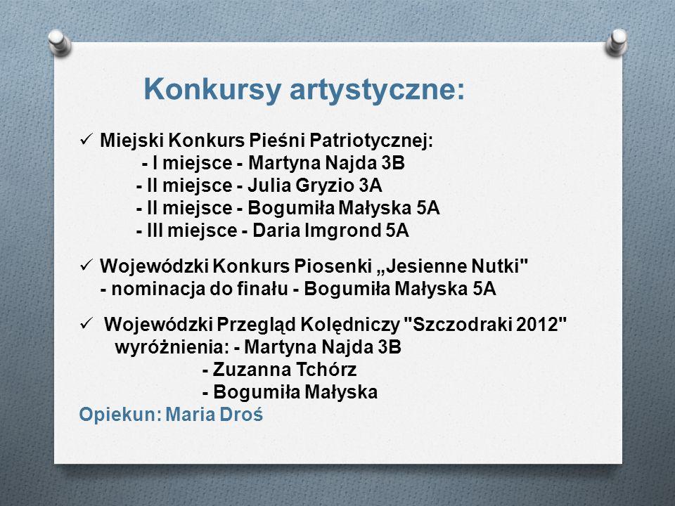 Konkursy artystyczne: Miejski Konkurs Pieśni Patriotycznej: - I miejsce - Martyna Najda 3B - II miejsce - Julia Gryzio 3A - II miejsce - Bogumiła Mały