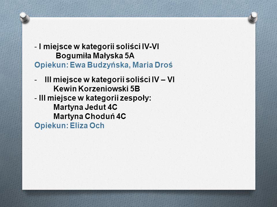 - I miejsce w kategorii soliści IV-VI Bogumiła Małyska 5A Opiekun: Ewa Budzyńska, Maria Droś -III miejsce w kategorii soliści IV – VI Kewin Korzeniows