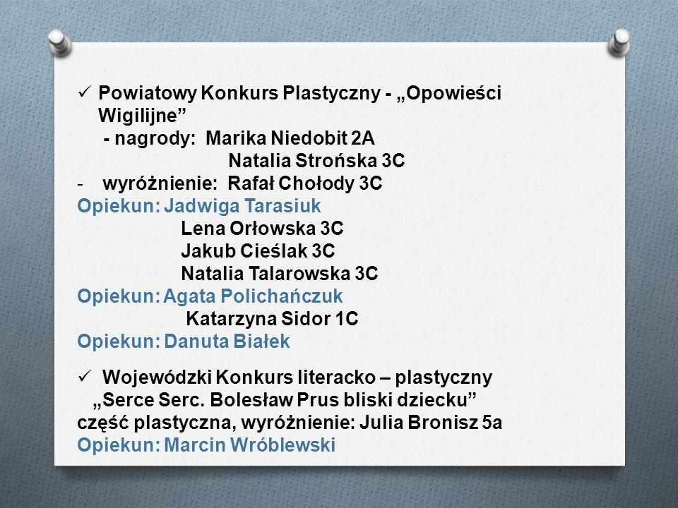 Powiatowy Konkurs Plastyczny - Opowieści Wigilijne - nagrody: Marika Niedobit 2A Natalia Strońska 3C -wyróżnienie: Rafał Chołody 3C Opiekun: Jadwiga T