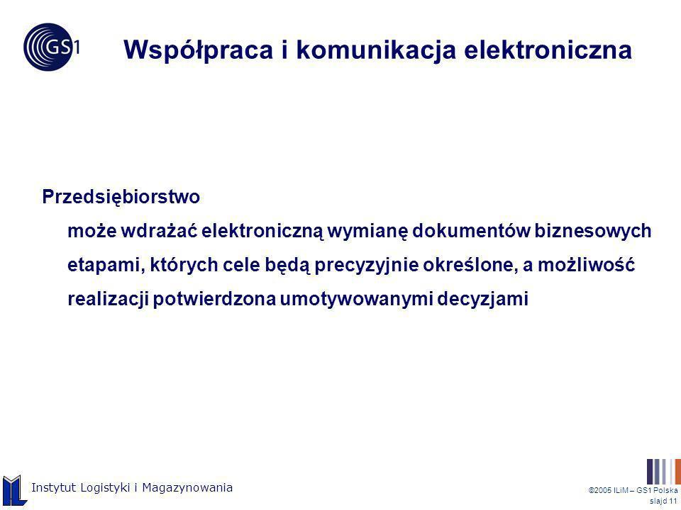 ©2005 ILiM – GS1 Polska slajd 11 Instytut Logistyki i Magazynowania Współpraca i komunikacja elektroniczna Przedsiębiorstwo może wdrażać elektroniczną