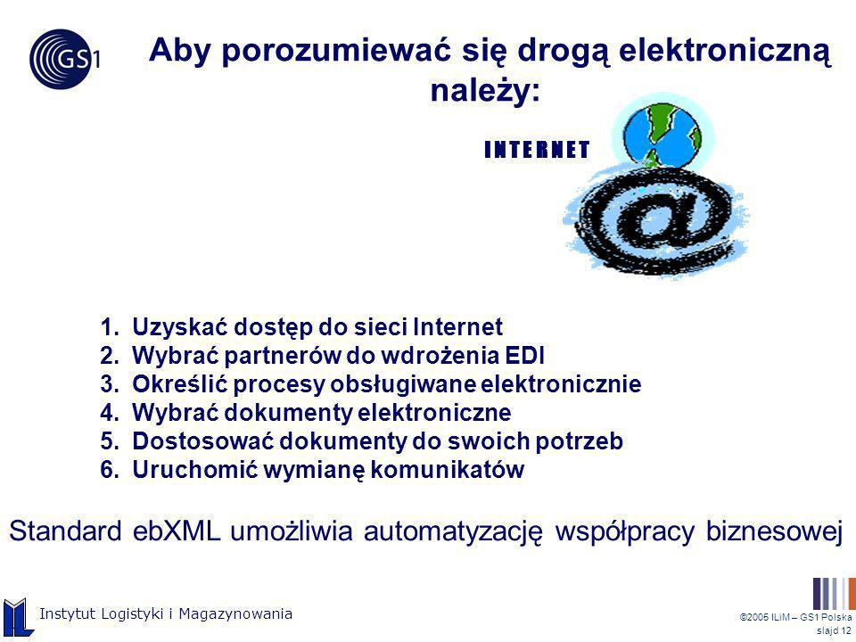 ©2005 ILiM – GS1 Polska slajd 12 Instytut Logistyki i Magazynowania Aby porozumiewać się drogą elektroniczną należy: I N T E R N E T 1.Uzyskać dostęp