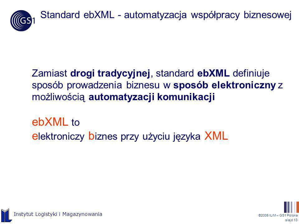 ©2005 ILiM – GS1 Polska slajd 13 Instytut Logistyki i Magazynowania Standard ebXML - automatyzacja współpracy biznesowej Zamiast drogi tradycyjnej, st