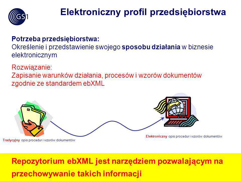 ©2005 ILiM – GS1 Polska slajd 14 Instytut Logistyki i Magazynowania Elektroniczny profil przedsiębiorstwa Potrzeba przedsiębiorstwa: Określenie i prze