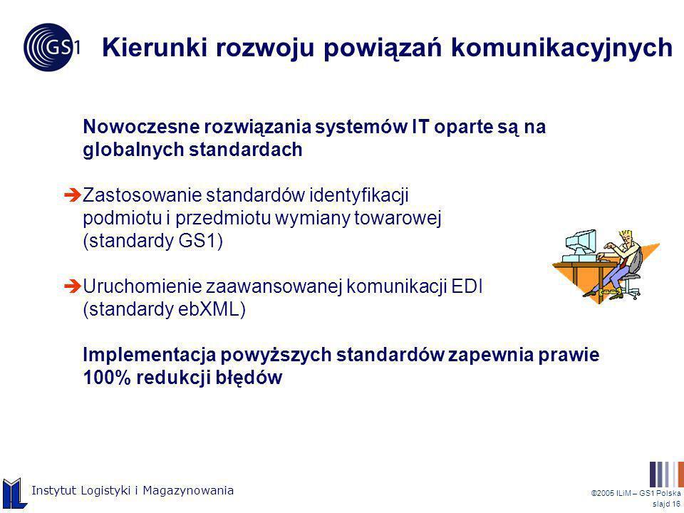 ©2005 ILiM – GS1 Polska slajd 16 Instytut Logistyki i Magazynowania Kierunki rozwoju powiązań komunikacyjnych Nowoczesne rozwiązania systemów IT opart