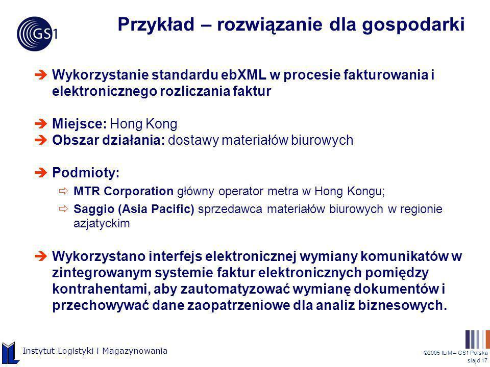 ©2005 ILiM – GS1 Polska slajd 17 Instytut Logistyki i Magazynowania Przykład – rozwiązanie dla gospodarki Wykorzystanie standardu ebXML w procesie fak