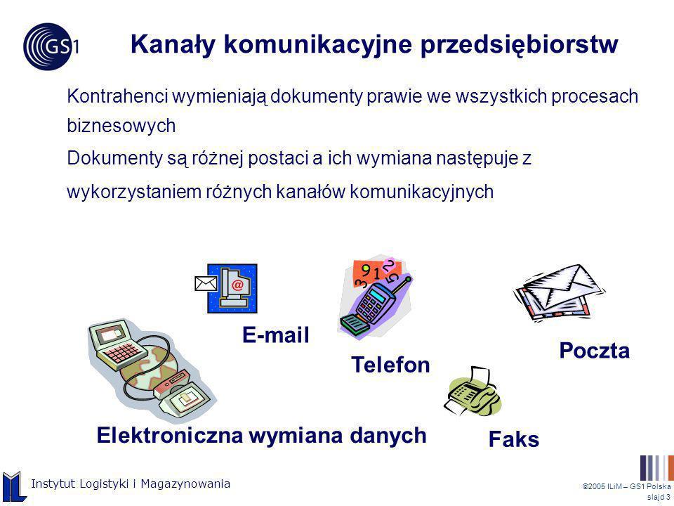 ©2005 ILiM – GS1 Polska slajd 3 Instytut Logistyki i Magazynowania Kanały komunikacyjne przedsiębiorstw Kontrahenci wymieniają dokumenty prawie we wsz