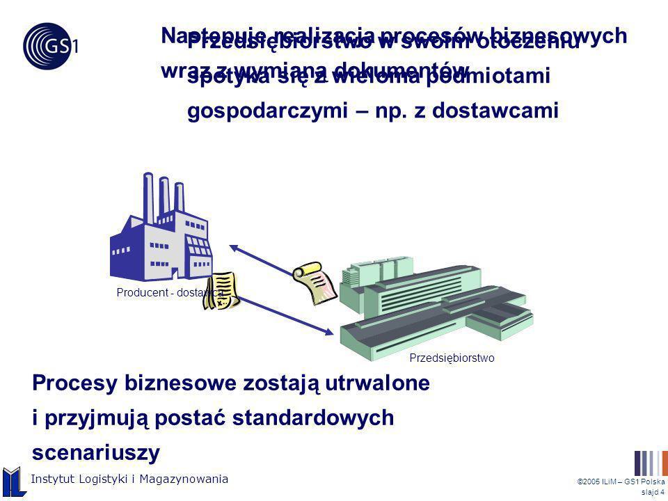 ©2005 ILiM – GS1 Polska slajd 4 Instytut Logistyki i Magazynowania Przedsiębiorstwo w swoim otoczeniu spotyka się z wieloma podmiotami gospodarczymi –