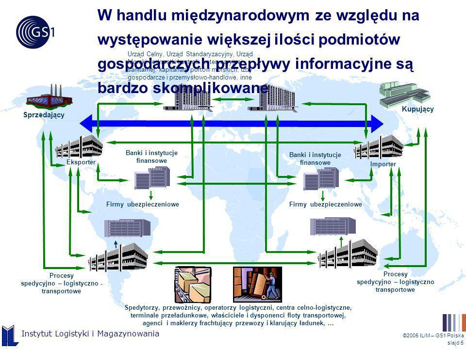©2005 ILiM – GS1 Polska slajd 5 Instytut Logistyki i Magazynowania Banki i instytucje finansowe Firmy ubezpieczeniowe Procesy spedycyjno – logistyczno