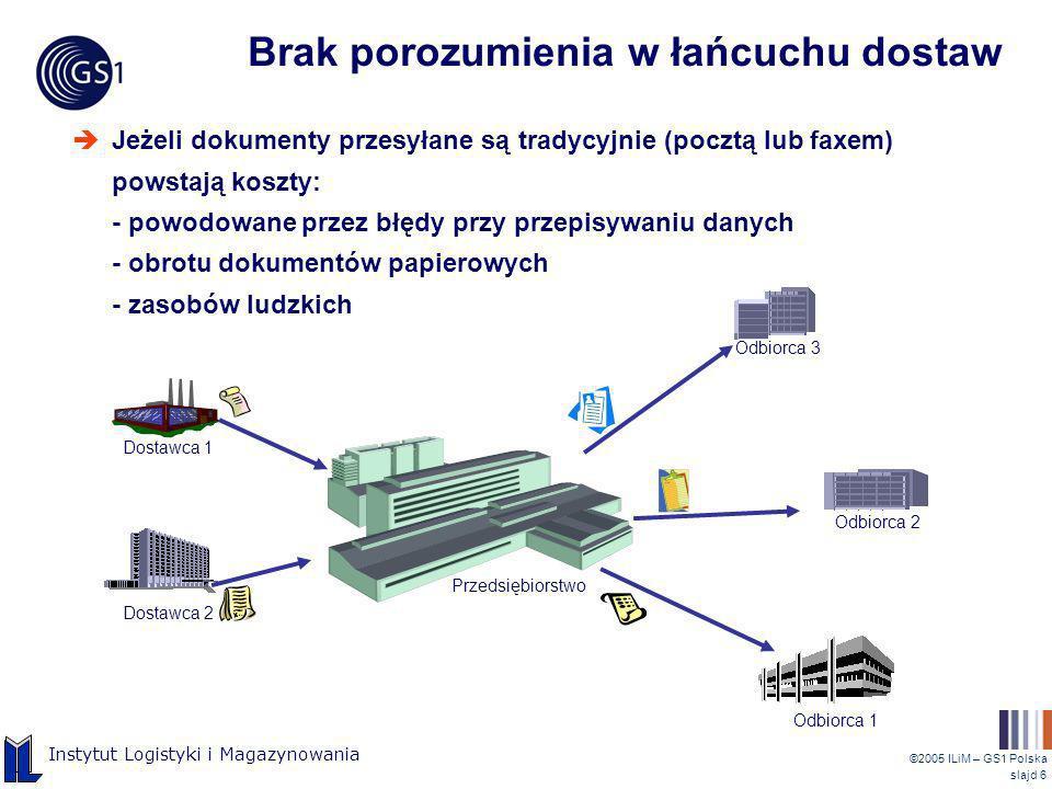 ©2005 ILiM – GS1 Polska slajd 6 Instytut Logistyki i Magazynowania Brak porozumienia w łańcuchu dostaw Dostawca 1 Przedsiębiorstwo Odbiorca 1 Odbiorca