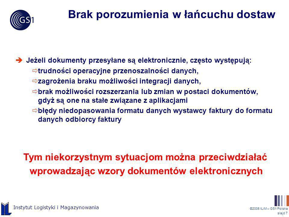 ©2005 ILiM – GS1 Polska slajd 7 Instytut Logistyki i Magazynowania Brak porozumienia w łańcuchu dostaw Jeżeli dokumenty przesyłane są elektronicznie,