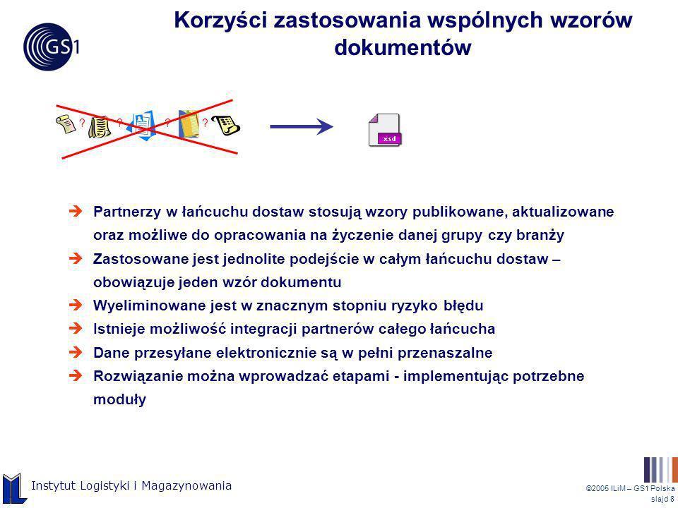 ©2005 ILiM – GS1 Polska slajd 8 Instytut Logistyki i Magazynowania Korzyści zastosowania wspólnych wzorów dokumentów ???? Partnerzy w łańcuchu dostaw