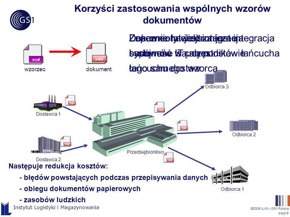 ©2005 ILiM – GS1 Polska slajd 9 Instytut Logistyki i Magazynowania Korzyści zastosowania wspólnych wzorów dokumentów Przedsiębiorstwo Odbiorca 1 Odbio