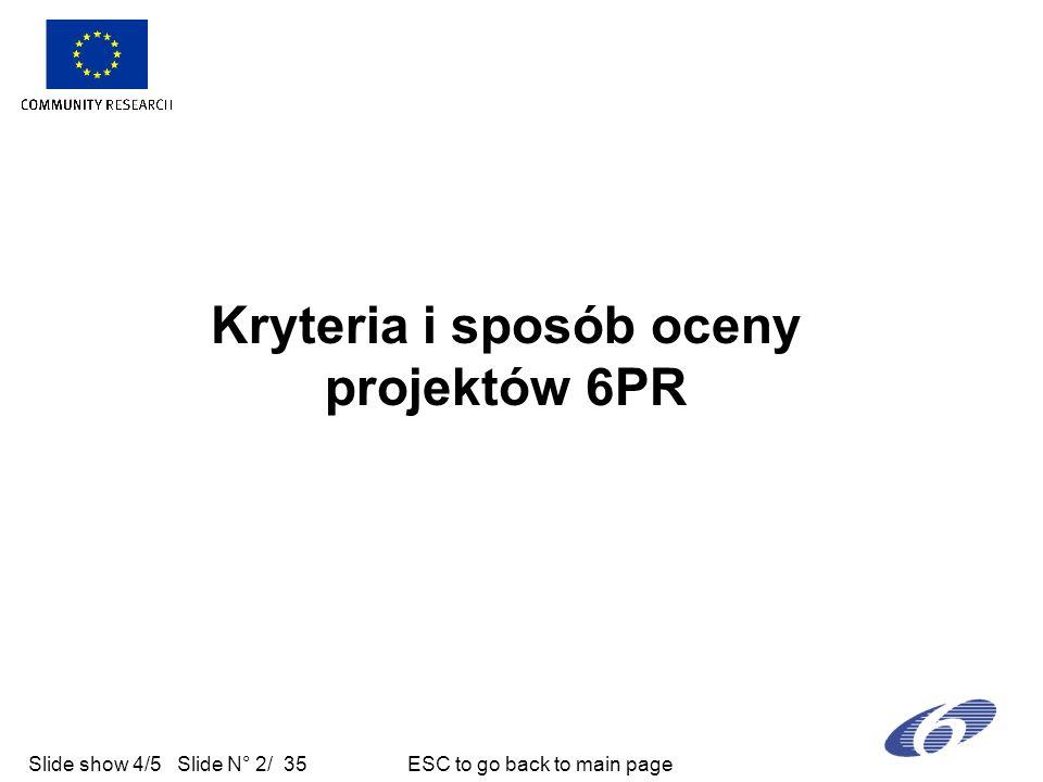 Slide show 4/5 Slide N° 2/ 35 ESC to go back to main page Kryteria i sposób oceny projektów 6PR