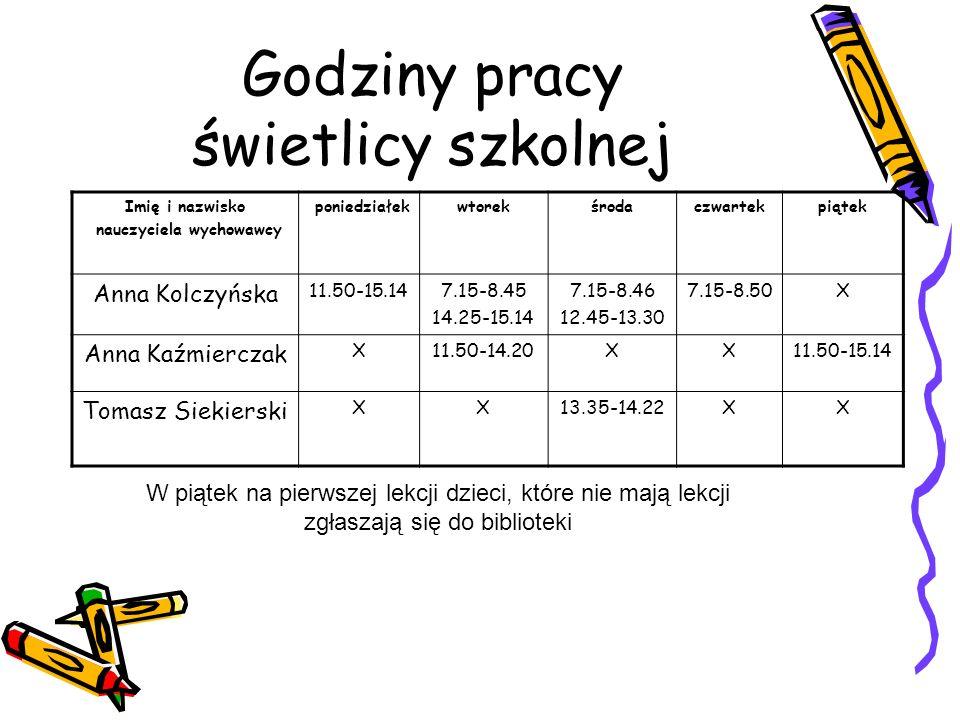 Godziny pracy świetlicy szkolnej Imię i nazwisko nauczyciela wychowawcy poniedziałekwtorekśrodaczwartekpiątek Anna Kolczyńska 11.50-15.147.15-8.45 14.