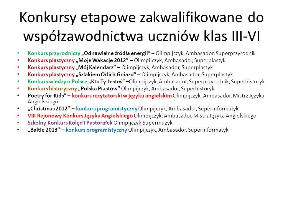 Konkursy korespondencyjne zakwalifikowane do współzawodnictwa uczniów klas III-VI Alfik matematyczny - Olimpijczyk, Ambasador, Supermatematyk Mat matematyczny - Olimpijczyk, Ambasador, Supermatematyk Alfik humanistyczny - Olimpijczyk, Ambasador, Mistrz Języka Polskiego