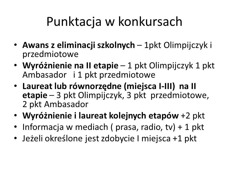 Punktacja w konkursach Awans z eliminacji szkolnych – 1pkt Olimpijczyk i przedmiotowe Wyróżnienie na II etapie – 1 pkt Olimpijczyk 1 pkt Ambasador i 1