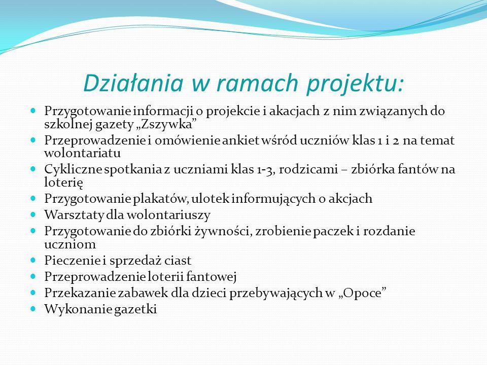 Działania w ramach projektu: Przygotowanie informacji o projekcie i akacjach z nim związanych do szkolnej gazety Zszywka Przeprowadzenie i omówienie a