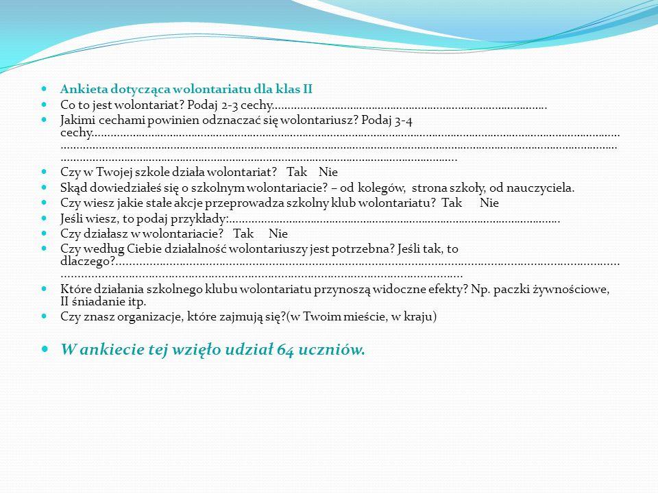 Ankieta dotycząca wolontariatu dla klas II Co to jest wolontariat? Podaj 2-3 cechy…………………………………………………………………………….. Jakimi cechami powinien odznaczać si